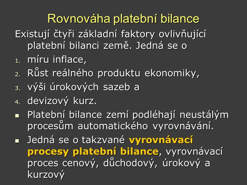 Rovnováha platební bilance Existují čtyři základní faktory ovlivňující platební bilanci země. Jedná se o 1. míru inflace, 2. Růst reálného produktu ek