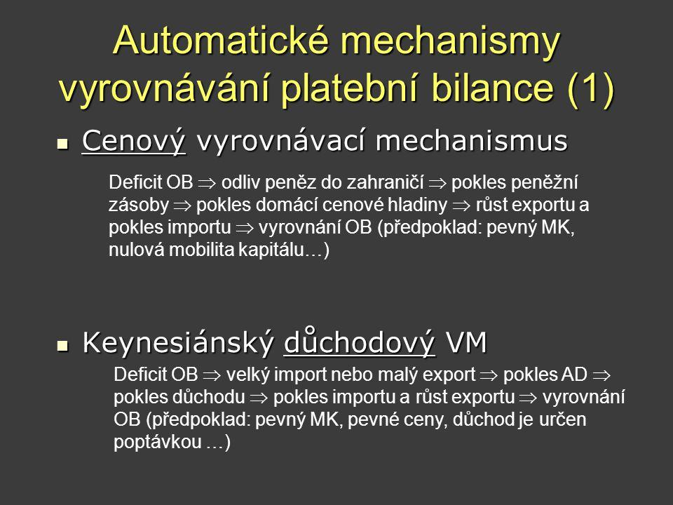 Automatické mechanismy vyrovnávání platební bilance (1)  Cenový vyrovnávací mechanismus  Keynesiánský důchodový VM Deficit OB  odliv peněz do zahra