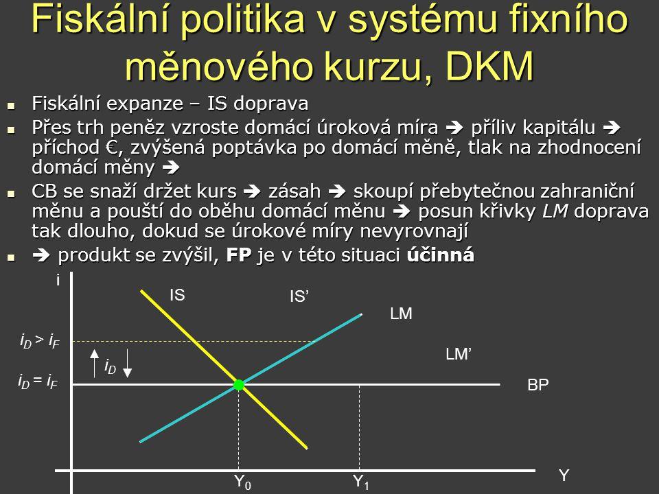 Fiskální politika v systému fixního měnového kurzu, DKM  Fiskální expanze – IS doprava  Přes trh peněz vzroste domácí úroková míra  příliv kapitálu
