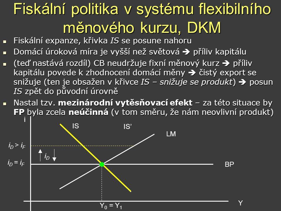 Fiskální politika v systému flexibilního měnového kurzu, DKM  Fiskální expanze, křivka IS se posune nahoru  Domácí úroková míra je vyšší než světová