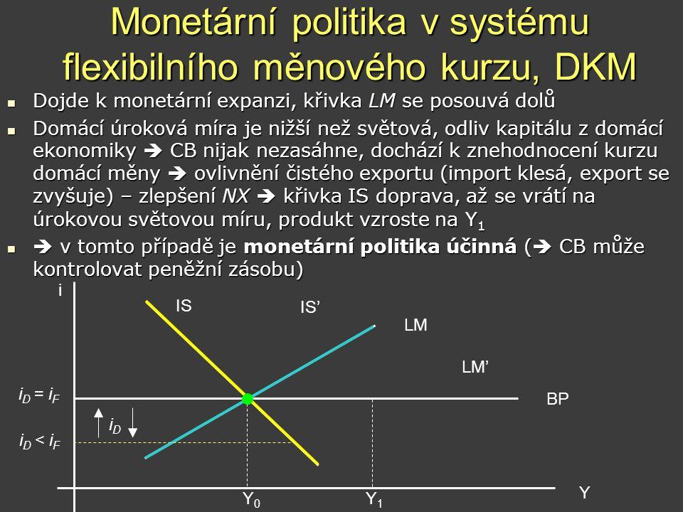 Monetární politika v systému flexibilního měnového kurzu, DKM  Dojde k monetární expanzi, křivka LM se posouvá dolů  Domácí úroková míra je nižší ne