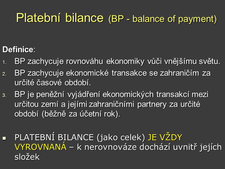 Platební bilance - složky Platební bilance má tyto složky: •běžný účet (BÚ) - sleduje následující bilance:  obchodní bilance (export a import zboží a služeb), bilance výnosů (výnosy a náklady z majetkových účastí domácích subjektů v zahraničí a zahraničních subjektů u nás), bilance běžných převodů (čistě finanční mezinárodní převody) •kapitálový účet - jde zde o pohyb kapitálu.