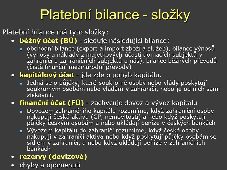 Platební bilance - složky Platební bilance má tyto složky: •běžný účet (BÚ) - sleduje následující bilance:  obchodní bilance (export a import zboží a