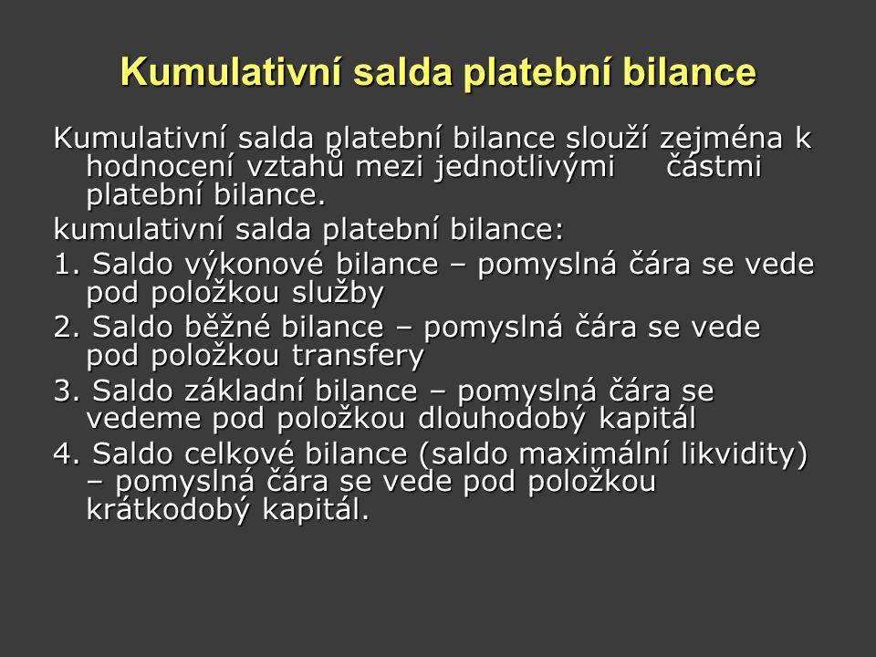 Kumulativní salda platební bilance Kumulativní salda platební bilance slouží zejména k hodnocení vztahů mezi jednotlivými částmi platební bilance. kum