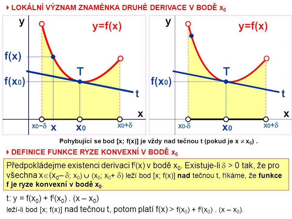 LOKÁLNÍ VÝZNAM ZNAMÉNKA DRUHÉ DERIVACE V BODĚ x 0  DEFINICE FUNKCE RYZE KONVEXNÍ V BODĚ x 0 Předpokládejme existenci derivaci f / (x) v bodě x 0. E