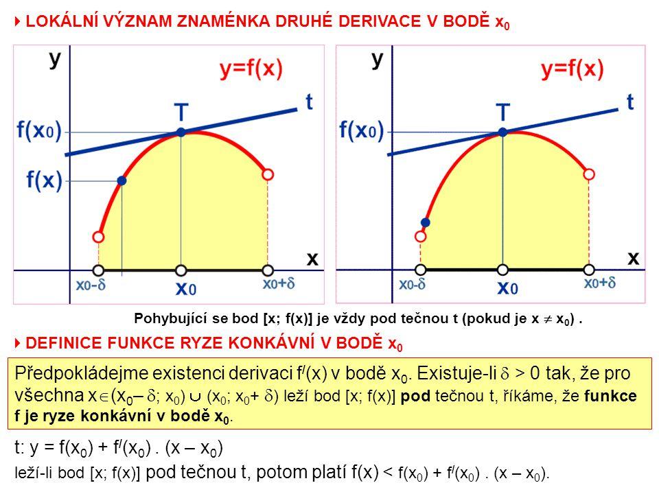  LOKÁLNÍ VÝZNAM ZNAMÉNKA DRUHÉ DERIVACE V BODĚ x 0  DEFINICE FUNKCE RYZE KONKÁVNÍ V BODĚ x 0 Předpokládejme existenci derivaci f / (x) v bodě x 0. E