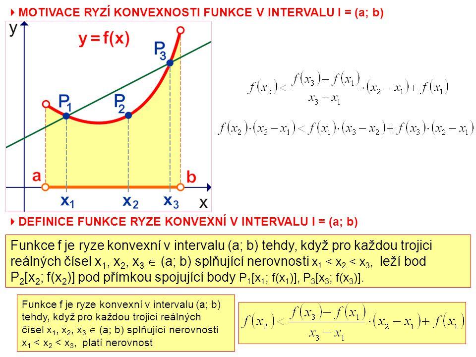  MOTIVACE RYZÍ KONKÁVNOSTI FUNKCE V INTERVALU I = (a; b)  DEFINICE FUNKCE RYZE KONKÁVNÍ V INTERVALU I = (a; b) Funkce f je ryze konkávní v intervalu (a; b) tehdy, když pro každou trojici reálných čísel x 1, x 2, x 3  (a; b) splňující nerovnosti x 1 < x 2 < x 3, leží bod P 2 [x 2 ; f(x 2 )] nad přímkou spojující body P 1 [x 1 ; f(x 1 )], P 3 [x 3 ; f(x 3 )].