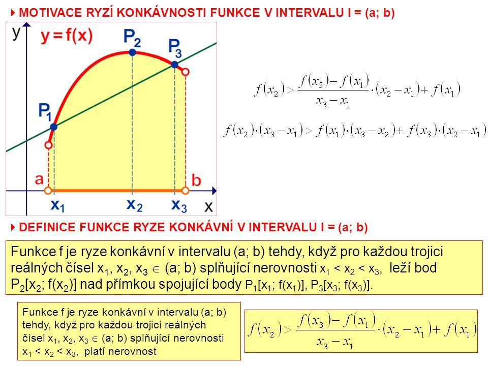  MOTIVACE RYZÍ KONKÁVNOSTI FUNKCE V INTERVALU I = (a; b)  DEFINICE FUNKCE RYZE KONKÁVNÍ V INTERVALU I = (a; b) Funkce f je ryze konkávní v intervalu