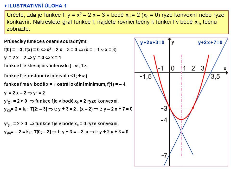  ILUSTRATIVNÍ ÚLOHA 1 Určete, zda je funkce f: y = x 2 – 2 x – 3 v bodě x 0 = 2 (x 0 = 0) ryze konvexní nebo ryze konkávní. Nakreslete graf funkce f,
