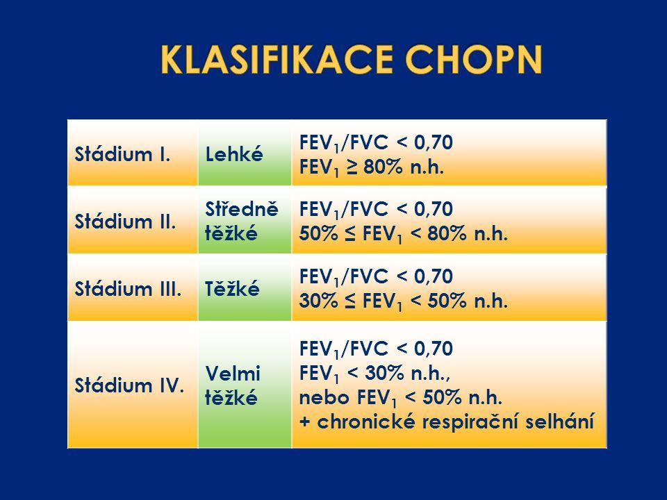 Stádium I.Lehké FEV 1 /FVC < 0,70 FEV 1 ≥ 80% n.h. Stádium II. Středně těžké FEV 1 /FVC < 0,70 50% ≤ FEV 1 < 80% n.h. Stádium III.Těžké FEV 1 /FVC < 0
