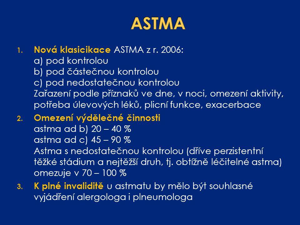 UkazatelAstma pod kontrolou (všechny ukazatele) Astma pod částečnou kontrolou (některý ukazatel) Astma pod nedostatečnou kontrolou Příznaky během dne žádné častěji než 2x týdně tři nebo více ukazatelů částečné kontroly Omezení aktivitžádnéjakékoli Noční příznaky, probouzení žádnéjakékoli Potřeba úlevového léku žádné častěji než 2x týdně Funkce plic (PEF, FEV1) normální < 80 % NH nebo nejlepší ONH Exacerbacežádné 1 nebo více / rok jedna kdykoli