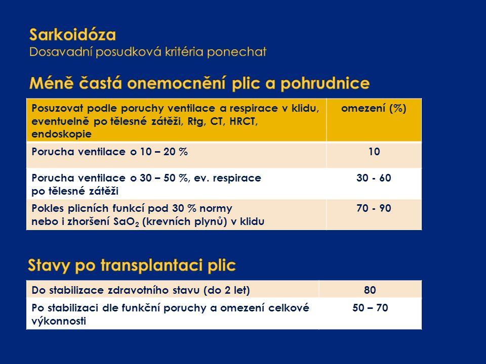 Posuzovat podle poruchy ventilace a respirace v klidu, eventuelně po tělesné zátěži, Rtg, CT, HRCT, endoskopie omezení (%) Porucha ventilace o 10 – 20
