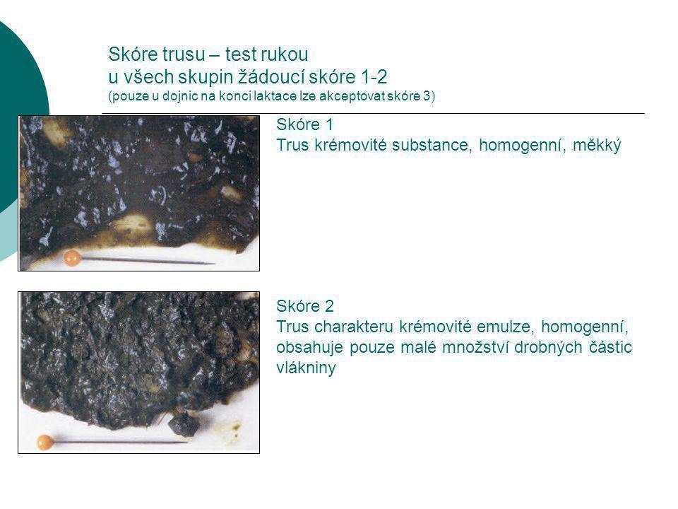 Skóre trusu – test rukou u všech skupin žádoucí skóre 1-2 (pouze u dojnic na konci laktace lze akceptovat skóre 3) Skóre 1 Trus krémovité substance, homogenní, měkký Skóre 2 Trus charakteru krémovité emulze, homogenní, obsahuje pouze malé množství drobných částic vlákniny