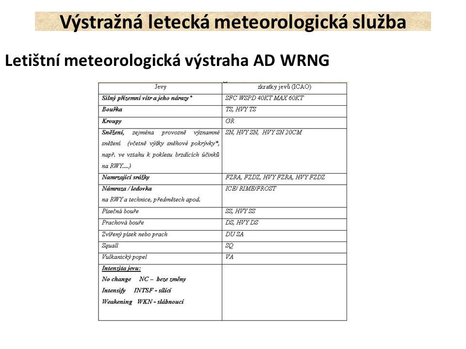 Letištní meteorologická výstraha AD WRNG