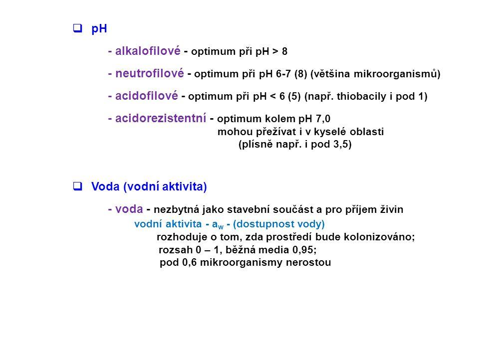  pH - alkalofilové - optimum při pH > 8 - neutrofilové - optimum při pH 6-7 (8) (většina mikroorganismů) - acidofilové - optimum při pH < 6 (5) (např.