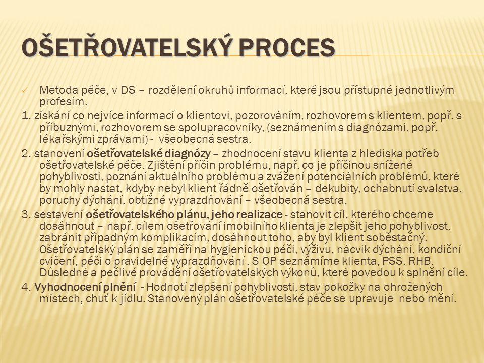 OŠETŘOVATELSKÝ PROCES  Metoda péče, v DS – rozdělení okruhů informací, které jsou přístupné jednotlivým profesím. 1. získání co nejvíce informací o k