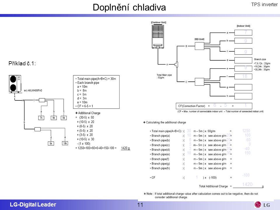 LG-Digital Leader 11 LG Doplnění chladiva Příklad č.1: TPS inverter 7 9 9 9 18 651 30 10 8 5 3 1 1250 20 30 100 60 0 -40 150 -100 1420