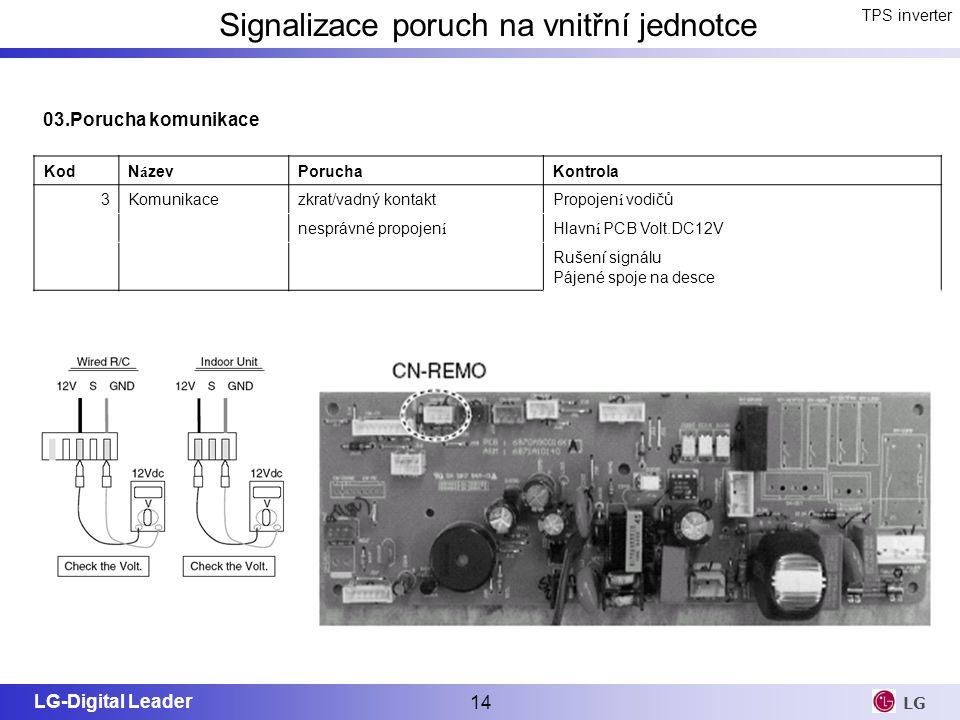 LG-Digital Leader 14 LG TPS inverter Signalizace poruch na vnitřní jednotce 03.Porucha komunikace KodN á zevPoruchaKontrola 3Komunikacezkrat/vadný kon