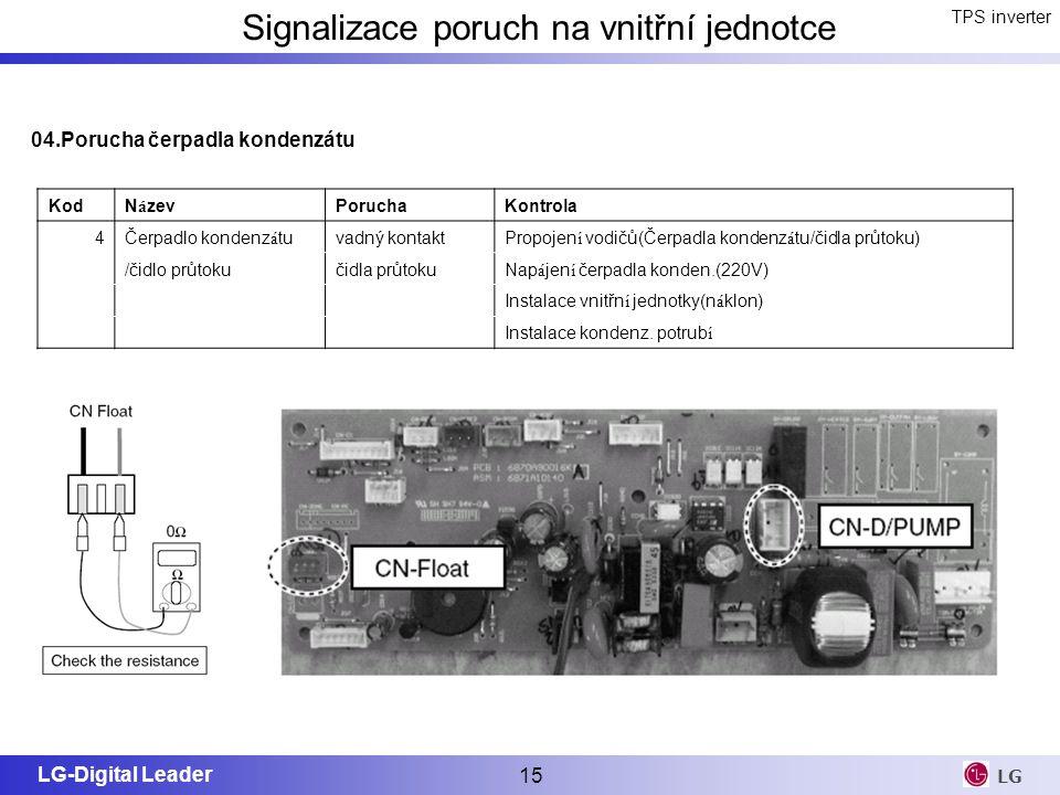 LG-Digital Leader 15 LG TPS inverter Signalizace poruch na vnitřní jednotce 04.Porucha čerpadla kondenzátu KodN á zevPoruchaKontrola 4Čerpadlo kondenz