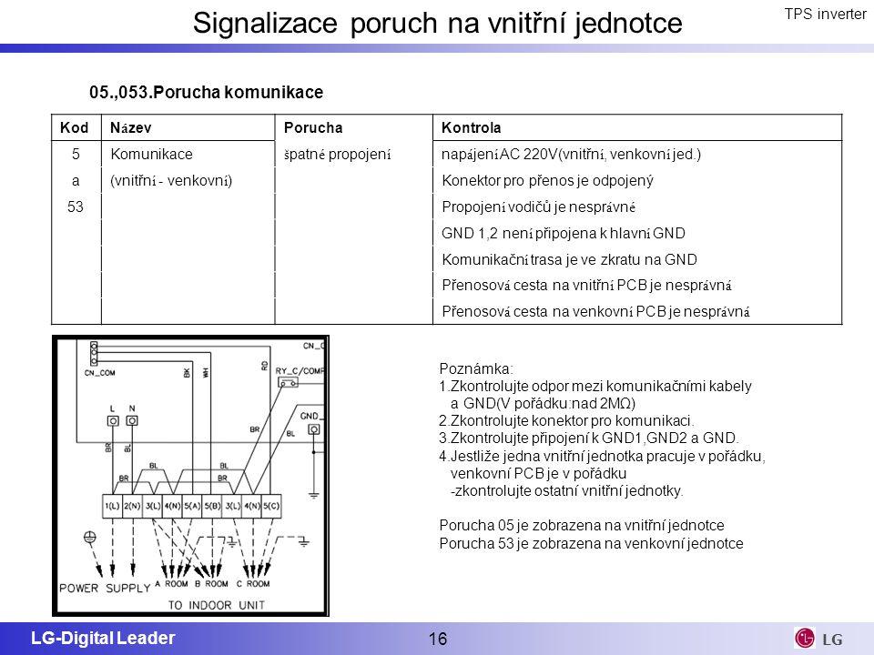 LG-Digital Leader 16 LG TPS inverter Signalizace poruch na vnitřní jednotce 05.,053.Porucha komunikace Poznámka: 1.Zkontrolujte odpor mezi komunikační
