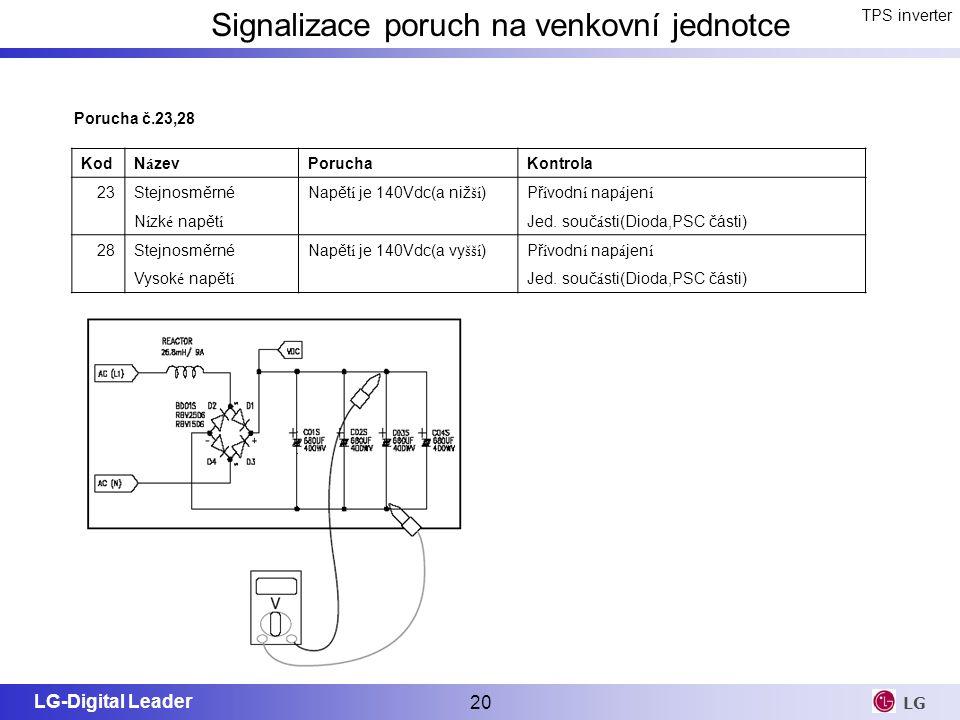 LG-Digital Leader 20 LG TPS inverter Signalizace poruch na venkovní jednotce Porucha č.23,28 KodN á zevPoruchaKontrola 23StejnosměrnéNapět í je 140Vdc