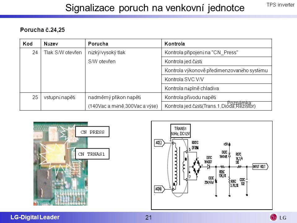 LG-Digital Leader 21 LG TPS inverter Signalizace poruch na venkovní jednotce Porucha č.24,25 Poznámka: KodN á zevPoruchaKontrola 24Tlak S/W otevřenn í