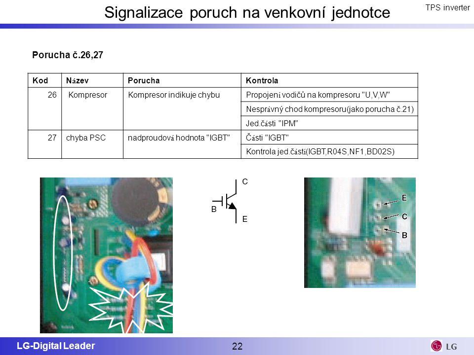 LG-Digital Leader 22 LG TPS inverter Signalizace poruch na venkovní jednotce KodN á zevPoruchaKontrola 26 KompresorKompresor indikuje chybuPropojen í