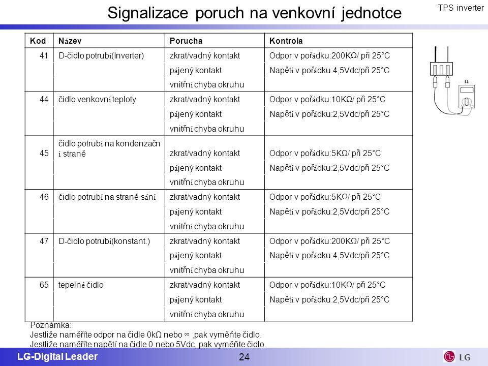LG-Digital Leader 24 LG TPS inverter Signalizace poruch na venkovní jednotce KodN á zevPoruchaKontrola 41D-čidlo potrub í (Inverter)zkrat/vadný kontak