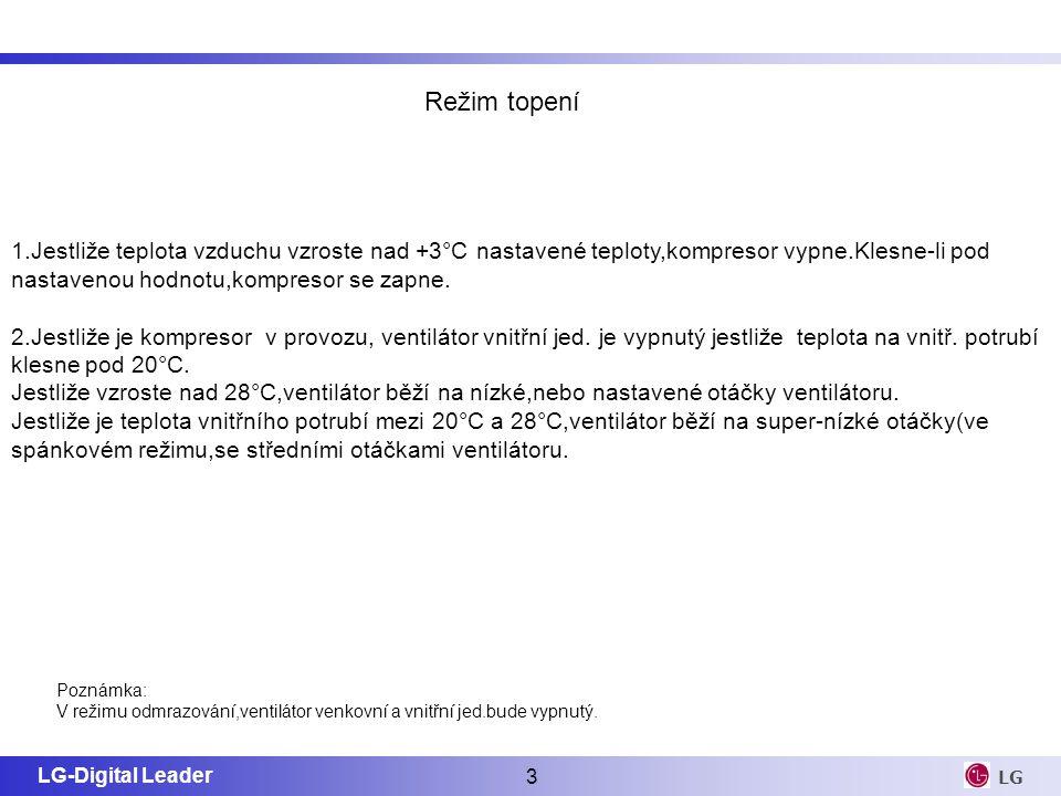 LG-Digital Leader 24 LG TPS inverter Signalizace poruch na venkovní jednotce KodN á zevPoruchaKontrola 41D-čidlo potrub í (Inverter)zkrat/vadný kontaktOdpor v poř á dku:200KΩ/ při 25°C p á jený kontaktNapět í v poř á dku:4,5Vdc/při 25°C vnitřn í chyba okruhu 44čidlo venkovn í teplotyzkrat/vadný kontaktOdpor v poř á dku:10KΩ/ při 25°C p á jený kontaktNapět í v poř á dku:2,5Vdc/při 25°C vnitřn í chyba okruhu 45 čidlo potrub í na kondenzačn í stranězkrat/vadný kontaktOdpor v poř á dku:5KΩ/ při 25°C p á jený kontaktNapět í v poř á dku:2,5Vdc/při 25°C vnitřn í chyba okruhu 46čidlo potrub í na straně s á n í zkrat/vadný kontaktOdpor v poř á dku:5KΩ/ při 25°C p á jený kontaktNapět í v poř á dku:2,5Vdc/při 25°C vnitřn í chyba okruhu 47D-čidlo potrub í (konstant.)zkrat/vadný kontaktOdpor v poř á dku:200KΩ/ při 25°C p á jený kontaktNapět í v poř á dku:4,5Vdc/při 25°C vnitřn í chyba okruhu 65tepeln é čidlozkrat/vadný kontaktOdpor v poř á dku:10KΩ/ při 25°C p á jený kontaktNapět í v poř á dku:2,5Vdc/při 25°C vnitřn í chyba okruhu Poznámka: Jestliže naměříte odpor na čidle 0kΩ nebo ∞,pak vyměňte čidlo.