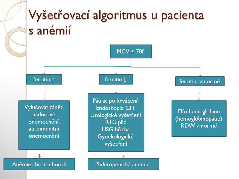 Vyšetřovací algoritmus u pacienta s anémií MCV ≤ 78fl ferritin ↓ ferritin ↑ Pátrat po krvácení: Endoskopie GIT Urologické vyšetření RTG plic USG břicha Gynekologické vyšetření Vylučovat zánět, nádorové onemocnění, autoimunitní onemocnění ferritin v normě Elfo hemoglobinu (hemoglobinopatie) RDW v normě Anémie chron.