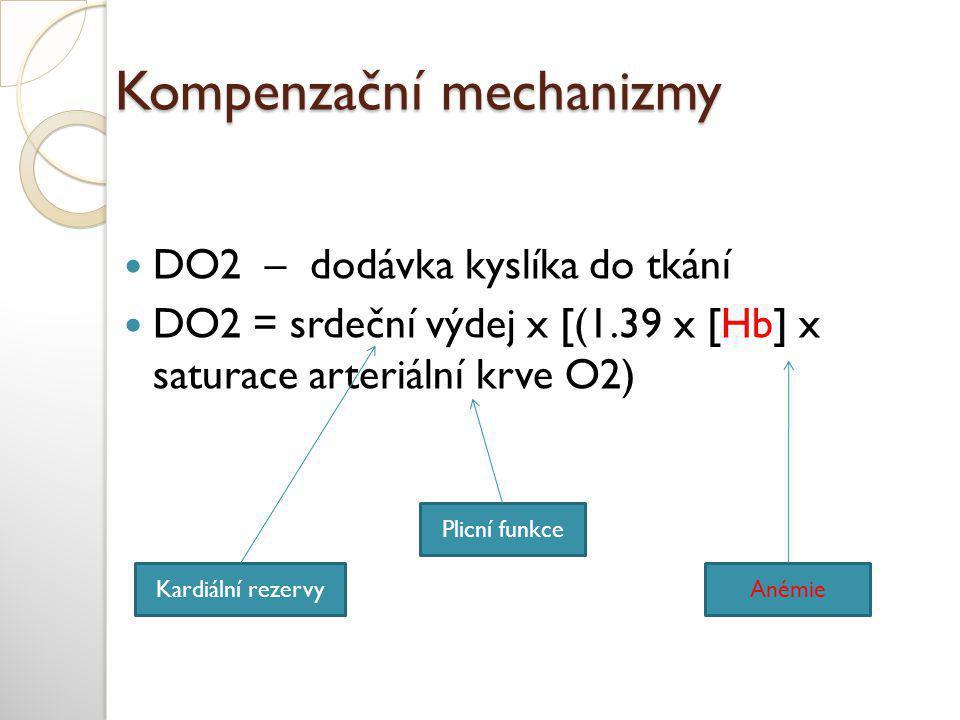 Kompenzační mechanizmy  DO2 – dodávka kyslíka do tkání  DO2 = srdeční výdej x [(1.39 x [Hb] x saturace arteriální krve O2) Kardiální rezervy Plicní
