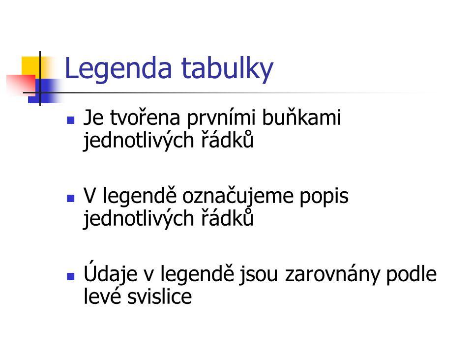 Legenda tabulky  Je tvořena prvními buňkami jednotlivých řádků  V legendě označujeme popis jednotlivých řádků  Údaje v legendě jsou zarovnány podle