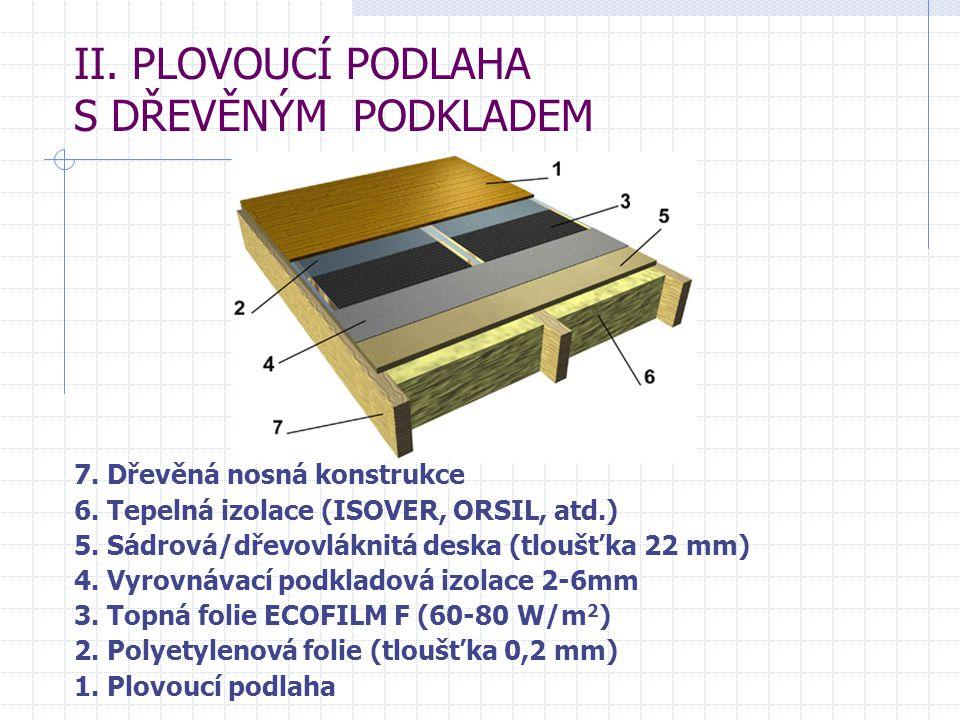 II. PLOVOUCÍ PODLAHA S DŘEVĚNÝM PODKLADEM 7. Dřevěná nosná konstrukce 6. Tepelná izolace (ISOVER, ORSIL, atd.) 5. Sádrová/dřevovláknitá deska (tloušťk