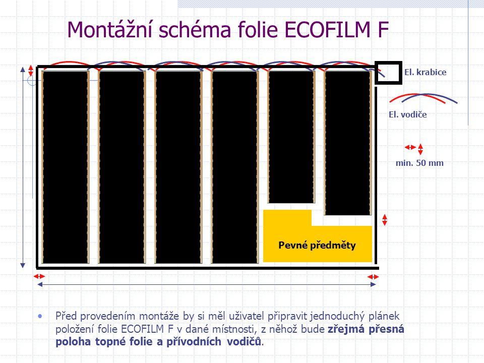 Montážní schéma folie ECOFILM F • Před provedením montáže by si měl uživatel připravit jednoduchý plánek položení folie ECOFILM F v dané místnosti, z