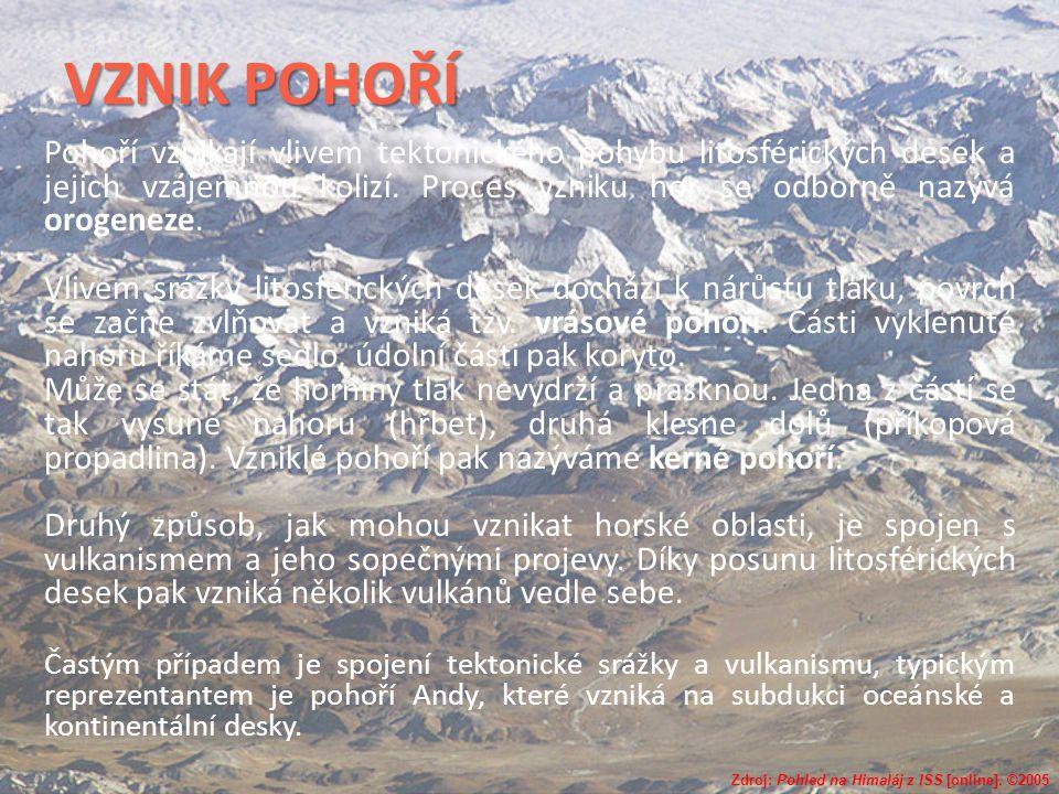 VZNIK POHOŘÍ Pohoří vznikají vlivem tektonického pohybu litosférických desek a jejich vzájemnou kolizí. Proces vzniku hor se odborně nazývá orogeneze.