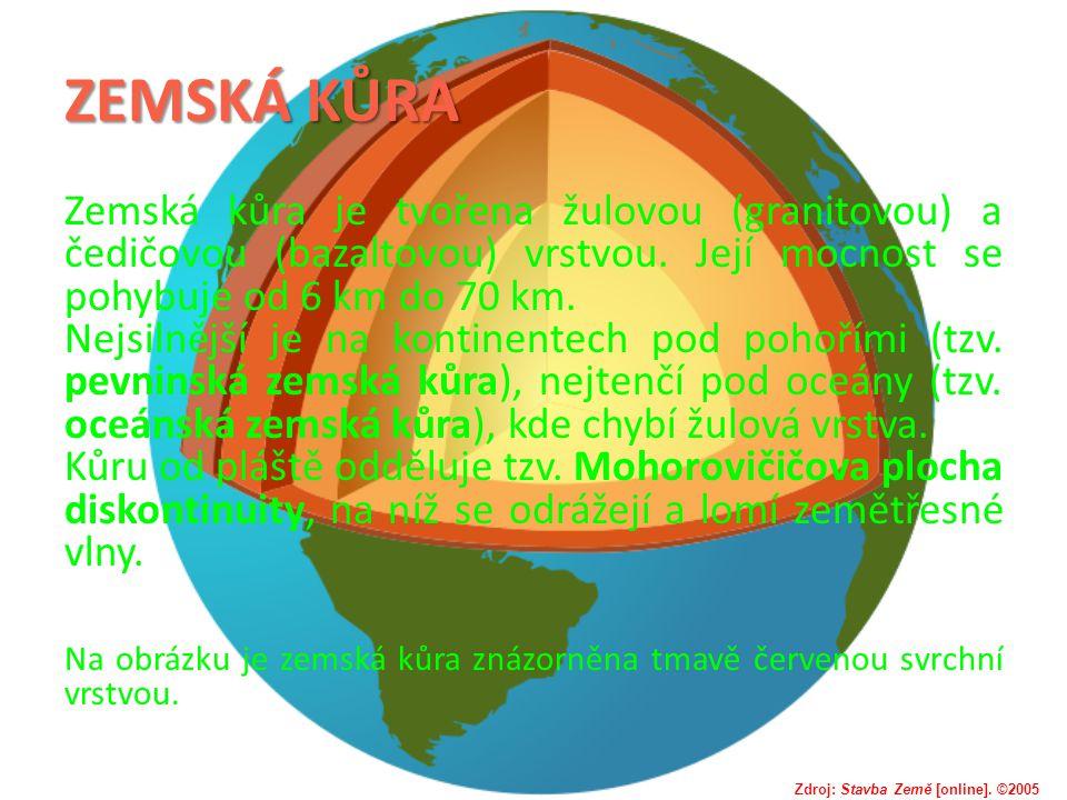ZEMSKÁ KŮRA Zemská kůra je tvořena žulovou (granitovou) a čedičovou (bazaltovou) vrstvou. Její mocnost se pohybuje od 6 km do 70 km. Nejsilnější je na