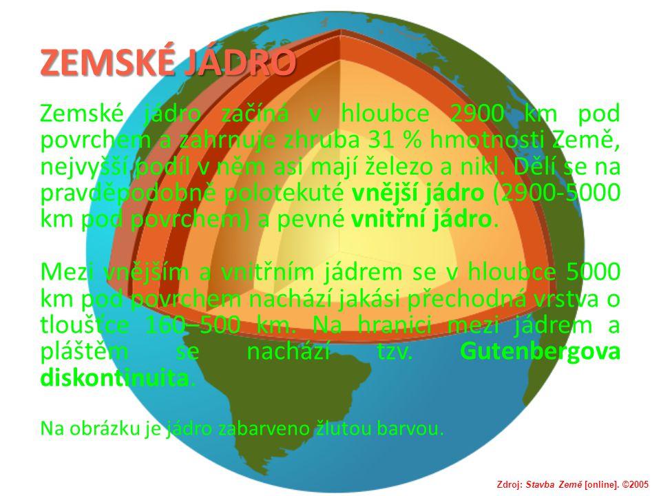 ZEMSKÉ JÁDRO Zemské jádro začíná v hloubce 2900 km pod povrchem a zahrnuje zhruba 31 % hmotnosti Země, nejvyšší podíl v něm asi mají železo a nikl. Dě