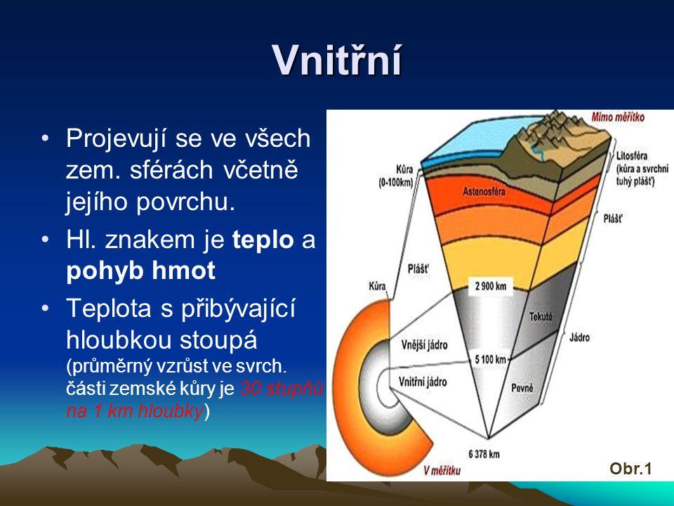 Vnitřní •Projevují se ve všech zem. sférách včetně jejího povrchu. •Hl. znakem je teplo a pohyb hmot •Teplota s přibývající hloubkou stoupá (průměrný