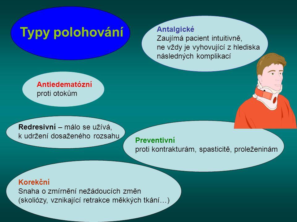 Typy polohování Antalgické Zaujímá pacient intuitivně, ne vždy je vyhovující z hlediska následných komplikací Antiedematózní proti otokům Preventivní
