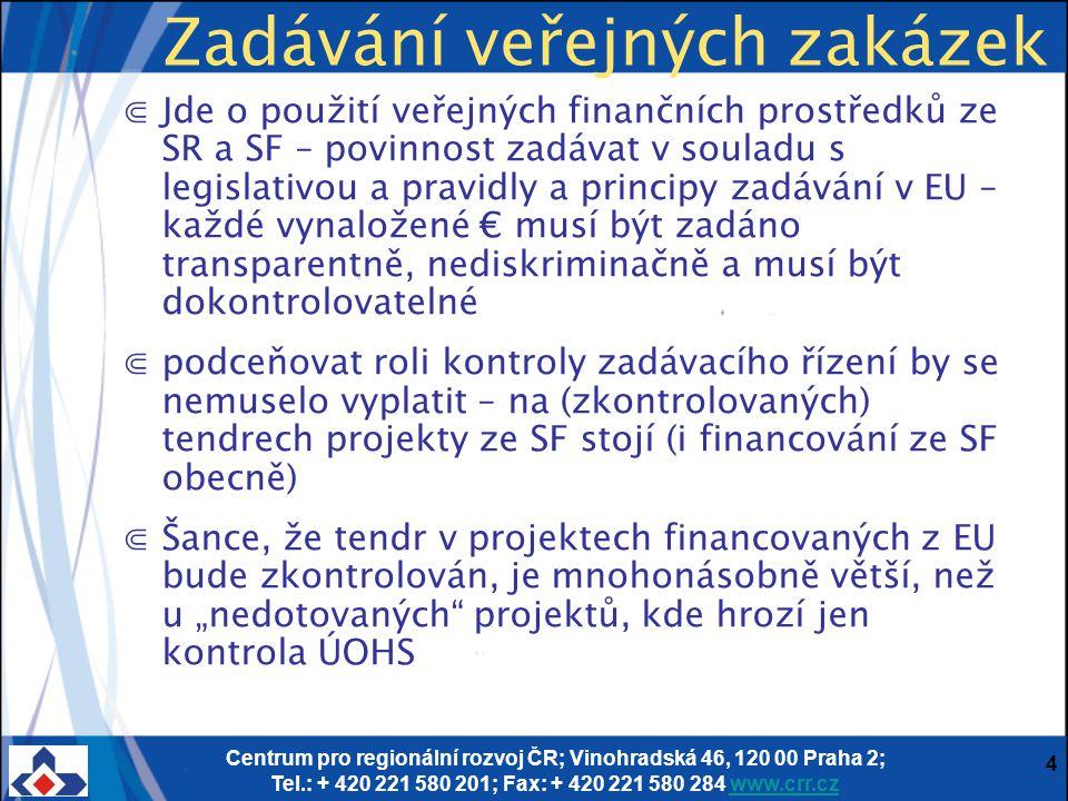 Centrum pro regionální rozvoj ČR; Vinohradská 46, 120 00 Praha 2; Tel.: + 420 221 580 201; Fax: + 420 221 580 284 www.crr.czwww.crr.cz 5 Zadávání veřejných zakázek ⋐více jak 50% veřejných zakázek vykazuje chyby v zadávání nebo realizaci zakázek – ať formální nebo závažnější vedoucí k: ⋐ porušení zákona č.