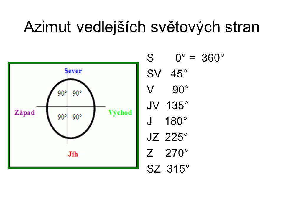 Azimut vedlejších světových stran S 0° = 360° SV 45° V 90° JV 135° J 180° JZ 225° Z 270° SZ 315°