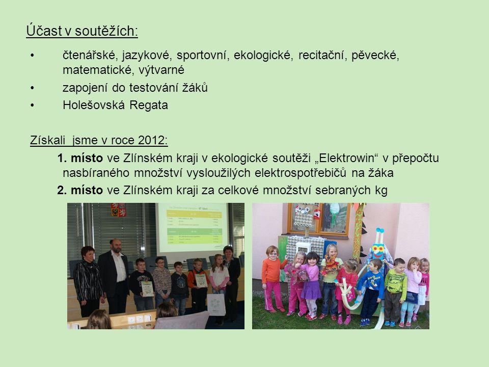Účast v soutěžích: •čtenářské, jazykové, sportovní, ekologické, recitační, pěvecké, matematické, výtvarné •zapojení do testování žáků •Holešovská Rega