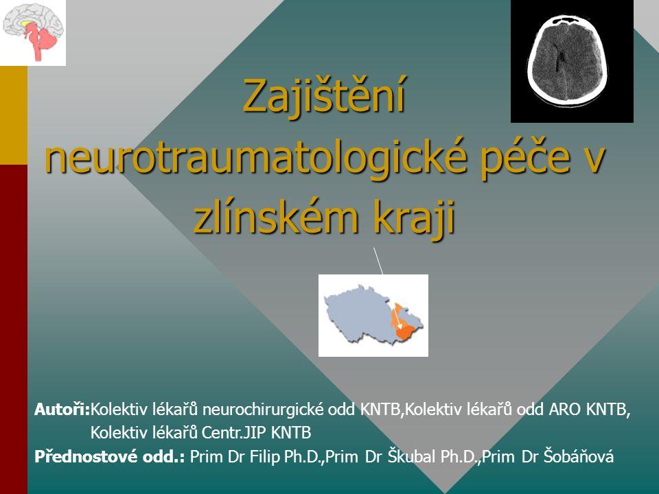 Rychlý a bezpečný transport (RZP, LZS) 1) Do regionální nemocnice k došetření a zahájení léčby: Vybavení: RTG, CT přístroj a neurologická služba 24 hodin denně, oddělení ARO, možnost konzultace neurochirurga pomocí telemedicínských aplikací 2) Na neurochirurgické oddělení KNTB Zlín v případě nutnosti operace pro jasnou diagnozu KCP.