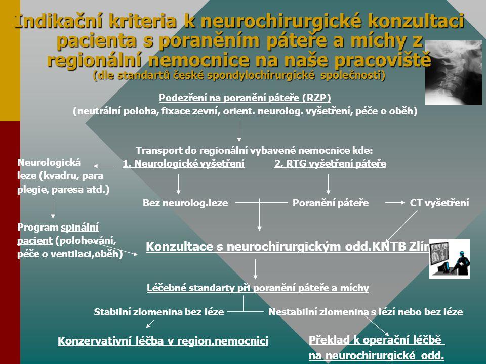 Indikační kriteria k neurochirurgické konzultaci pacienta s poraněním páteře a míchy z regionální nemocnice na naše pracoviště (dle standartů české sp