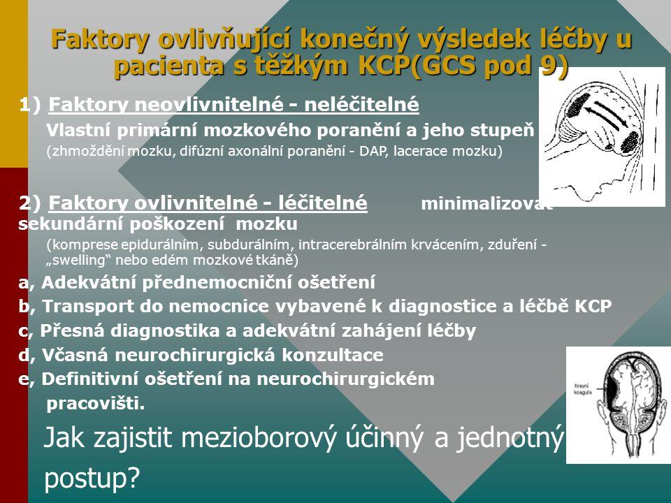 1) Faktory neovlivnitelné - neléčitelné Vlastní primární mozkového poranění a jeho stupeň (zhmoždění mozku, difúzní axonální poranění - DAP, lacerace