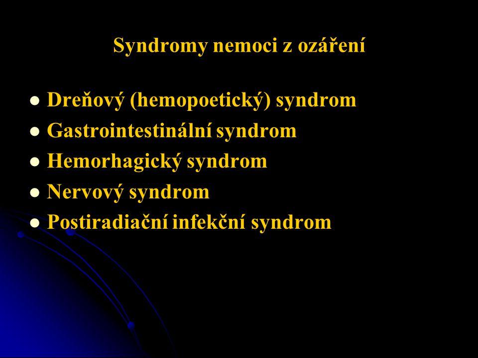 Syndromy nemoci z ozáření   Dreňový (hemopoetický) syndrom   Gastrointestinální syndrom   Hemorhagický syndrom   Nervový syndrom   Postiradi