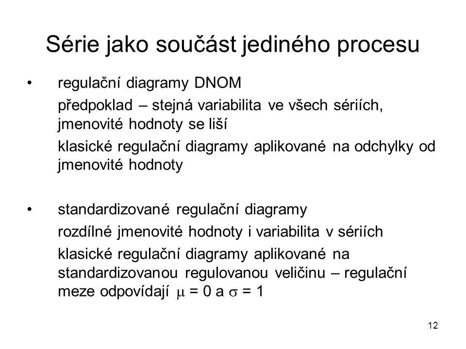 12 Série jako součást jediného procesu •regulační diagramy DNOM předpoklad – stejná variabilita ve všech sériích, jmenovité hodnoty se liší klasické r