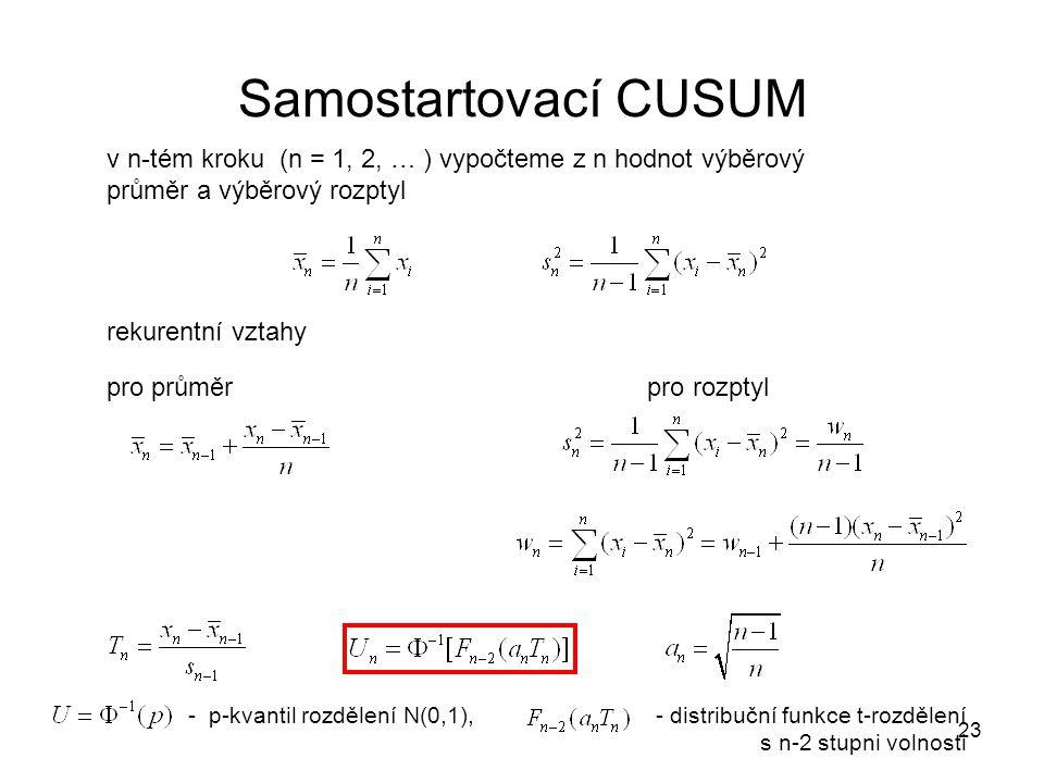 23 v n-tém kroku (n = 1, 2, … ) vypočteme z n hodnot výběrový průměr a výběrový rozptyl rekurentní vztahy pro průměr pro rozptyl Samostartovací CUSUM