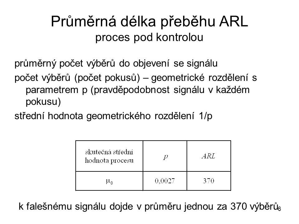 6 Průměrná délka přeběhu ARL proces pod kontrolou průměrný počet výběrů do objevení se signálu počet výběrů (počet pokusů) – geometrické rozdělení s p