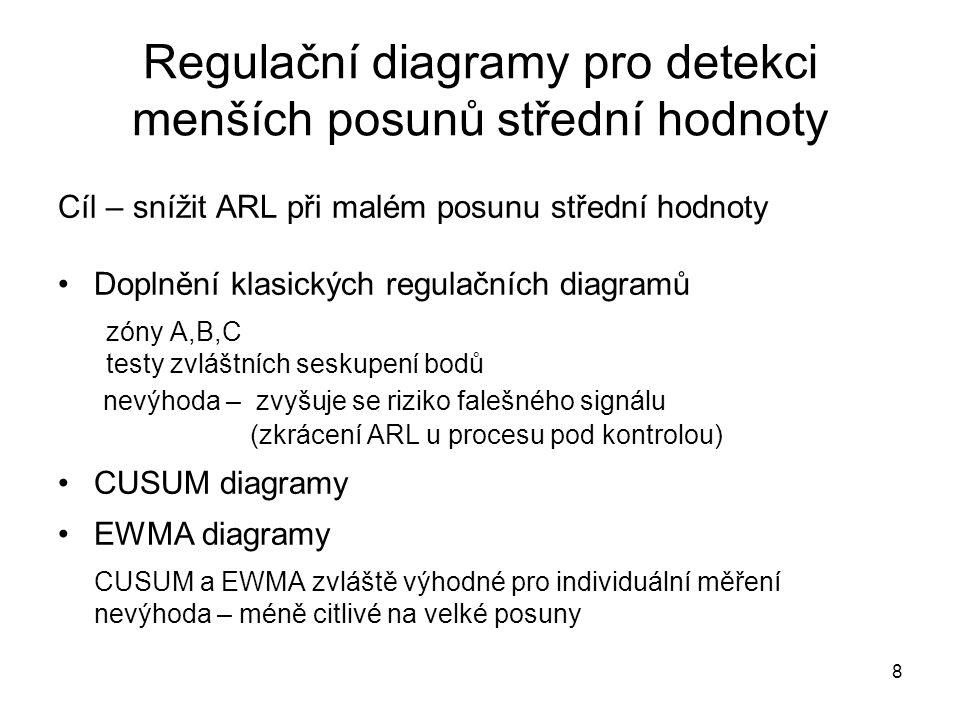 8 Regulační diagramy pro detekci menších posunů střední hodnoty Cíl – snížit ARL při malém posunu střední hodnoty •Doplnění klasických regulačních dia